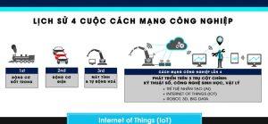 cach_mang_40-300x139 Công nghiệp 4.0 là gì? công nghiệp 4.0 tại việt nam